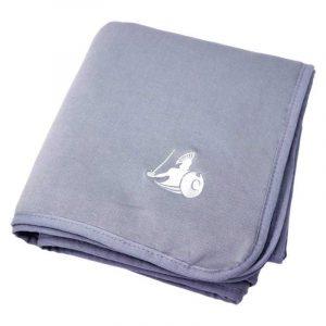 Straling werende deken